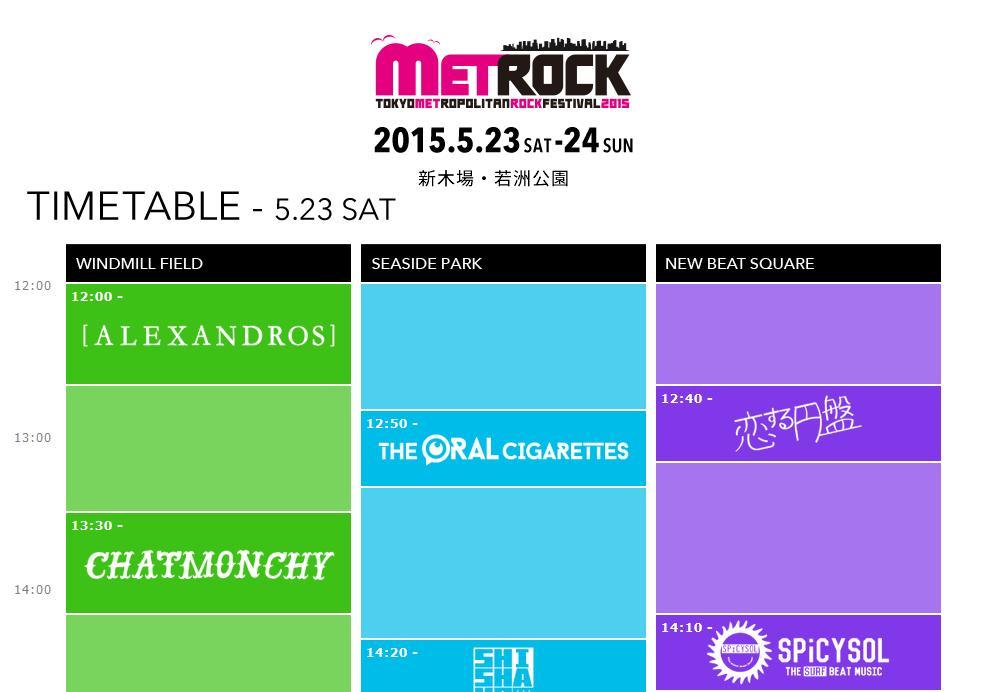 METROCK2015